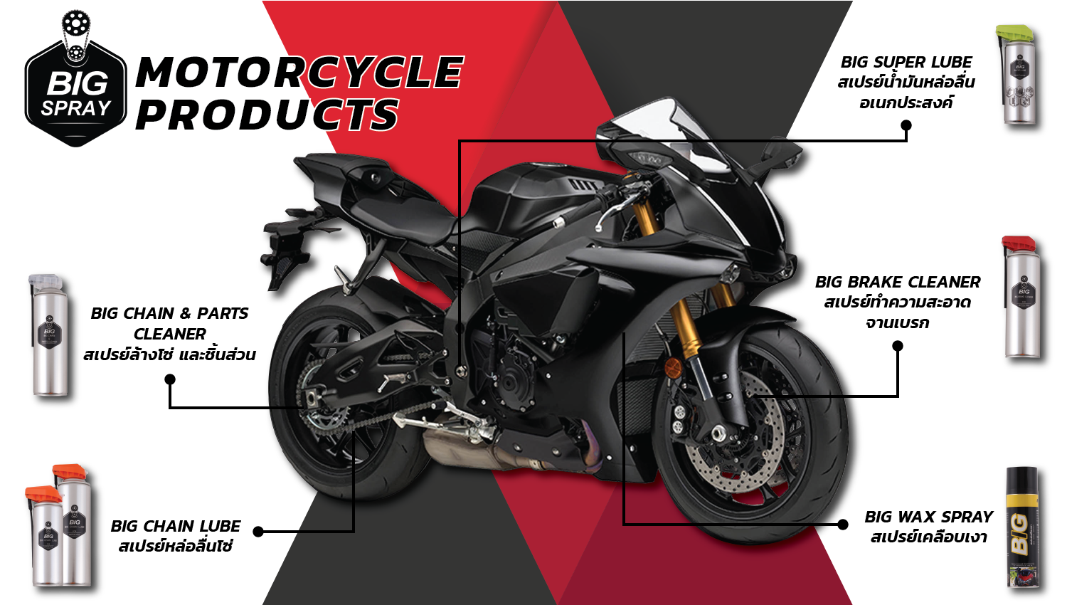 Motorcycle-banner-1500x850